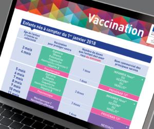 document d'aide au contrôle de la vaccination affiché sur l'écran d'un ordinateur