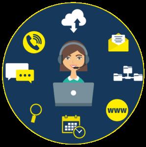 dessin d'un agent d'accueil devant son ordinateur et entouré des différentes formes d'entrée en contact avec les services sociaux : mail, téléphone, courrier...