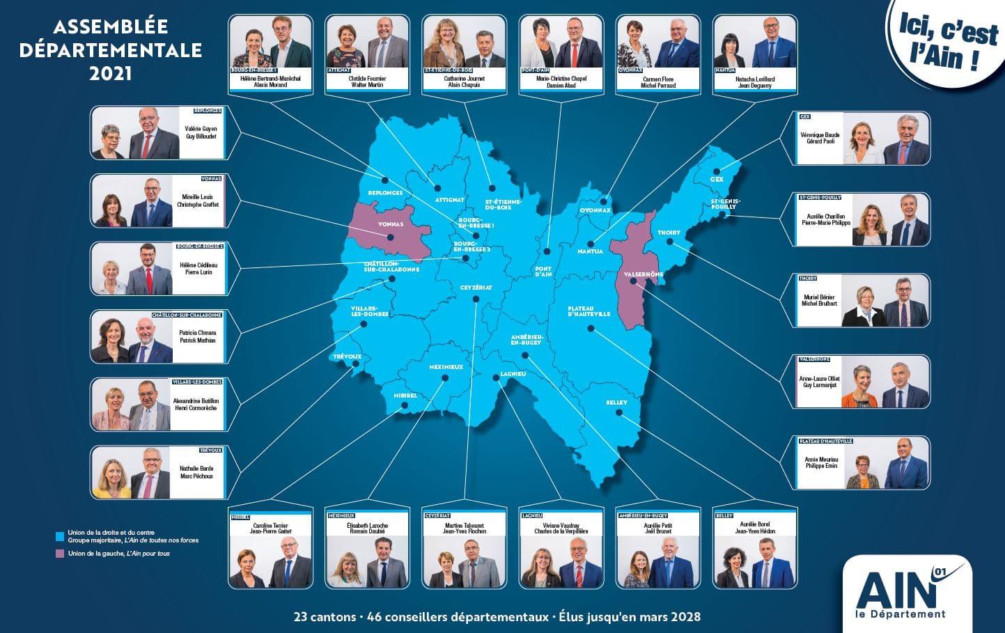 Carte des conseillers départementaux Ain